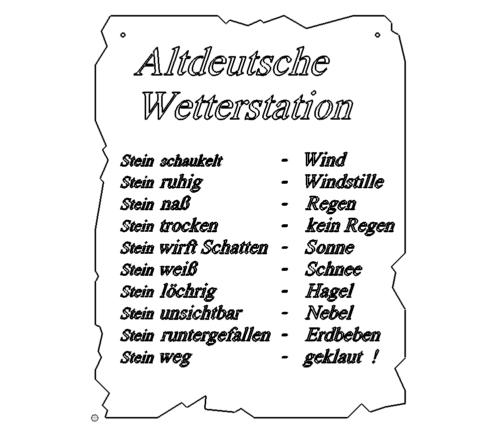 Wetterstation ? - Weatherstation