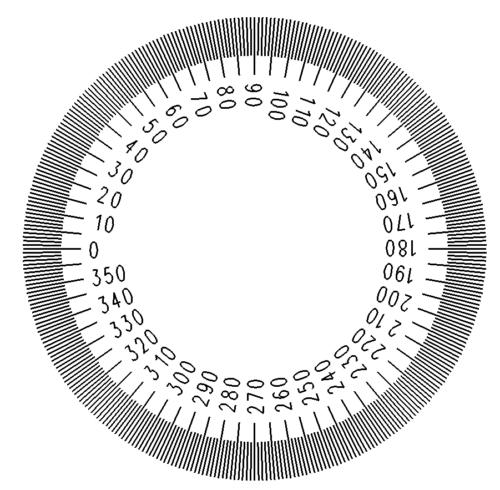 Winkelmesser - Protractor